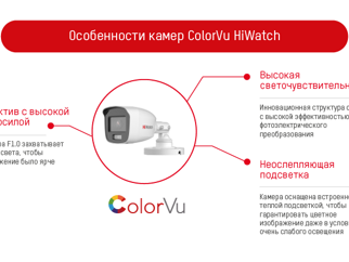 Технология ColorVu – теперь в камерах HiWatch!